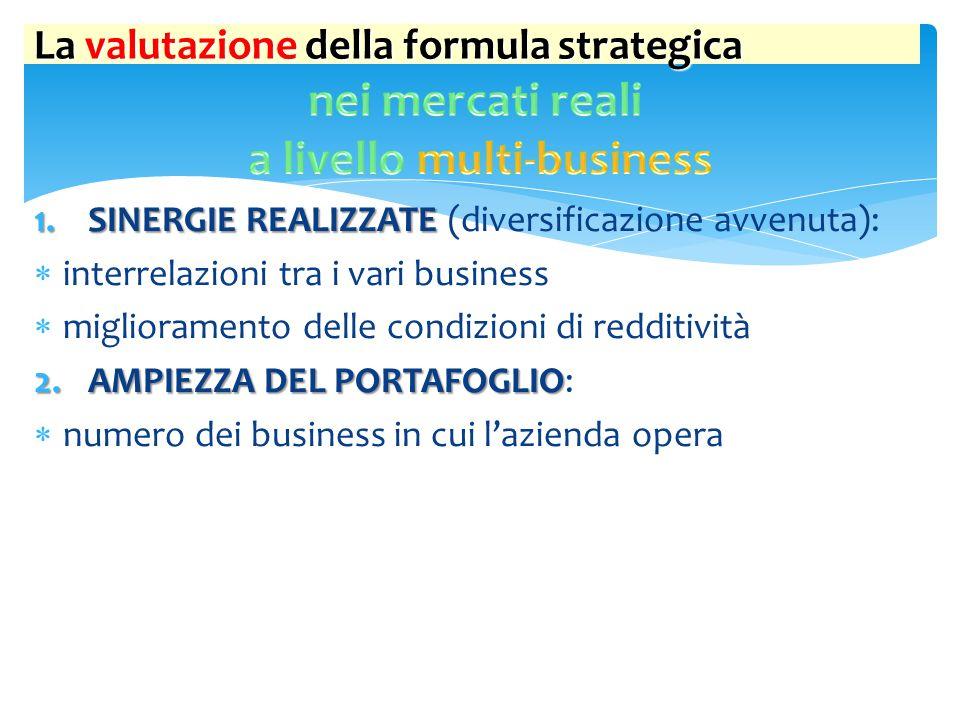 SINERGIE REALIZZATE ALTO I Formula strategica di successo III Sottostima delle sinergie BASSO II Sovrastima delle sinergie IV Formula strategica fallimentare ALTOBASSO AMPIEZZA DEL PORTAFOGLIO La valutazione della formula strategica