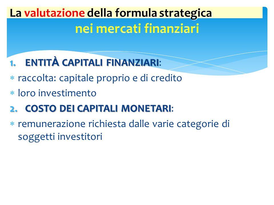 La valutazione della formula strategica 1.ENTIT À CAPITALI FINANZIARI 1.ENTIT À CAPITALI FINANZIARI:  raccolta: capitale proprio e di credito  loro