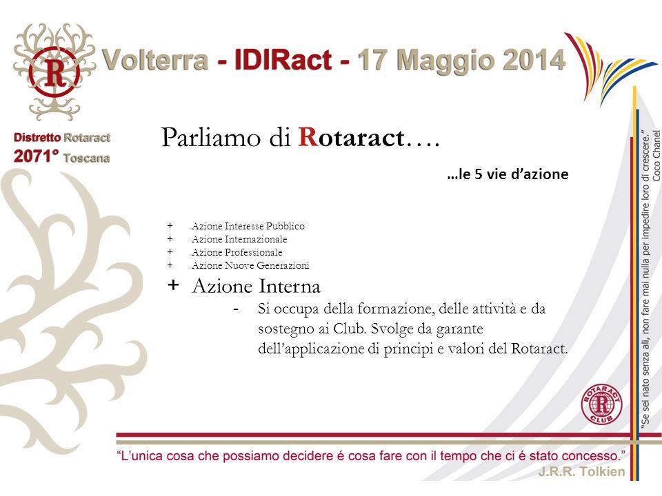Parliamo di Rotaract…. …le 5 vie d'azione +Azione Interesse Pubblico +Azione Internazionale +Azione Professionale +Azione Nuove Generazioni +Azione In