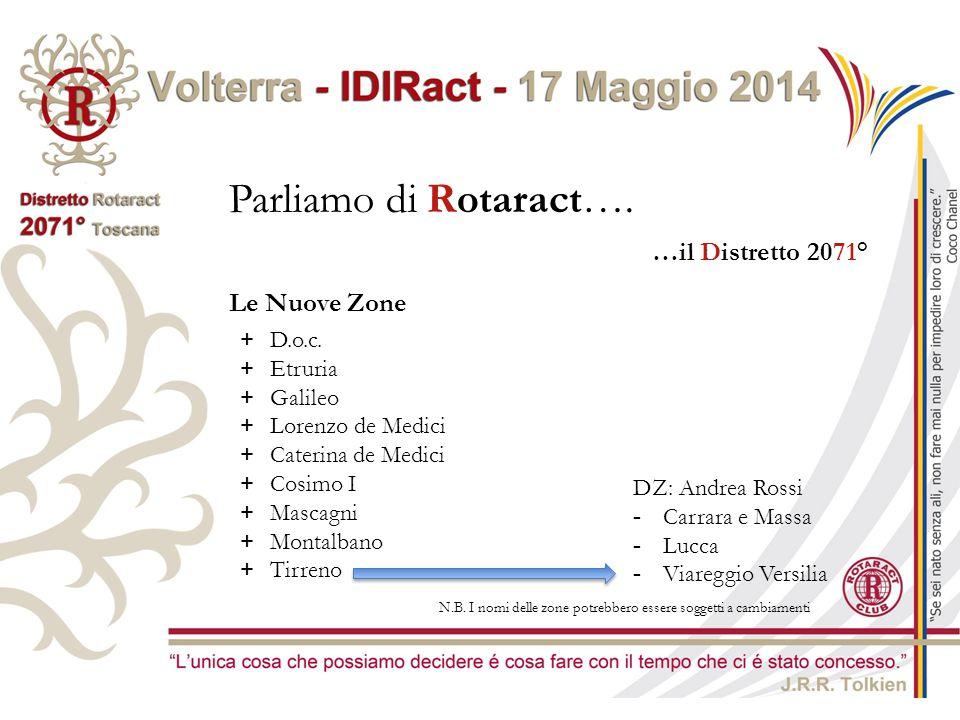 Parliamo di Rotaract…. …il Distretto 2071° Le Nuove Zone +D.o.c. +Etruria +Galileo +Lorenzo de Medici +Caterina de Medici +Cosimo I +Mascagni +Montalb