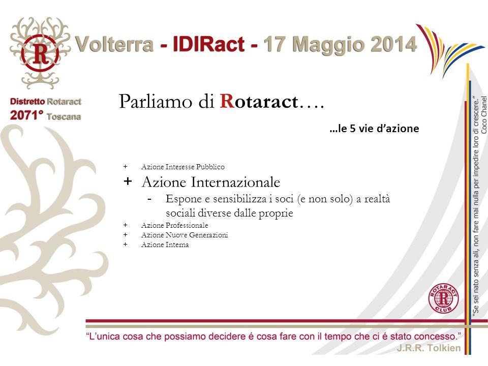 Parliamo di Rotaract…. …le 5 vie d'azione +Azione Interesse Pubblico +Azione Internazionale -Espone e sensibilizza i soci (e non solo) a realtà social