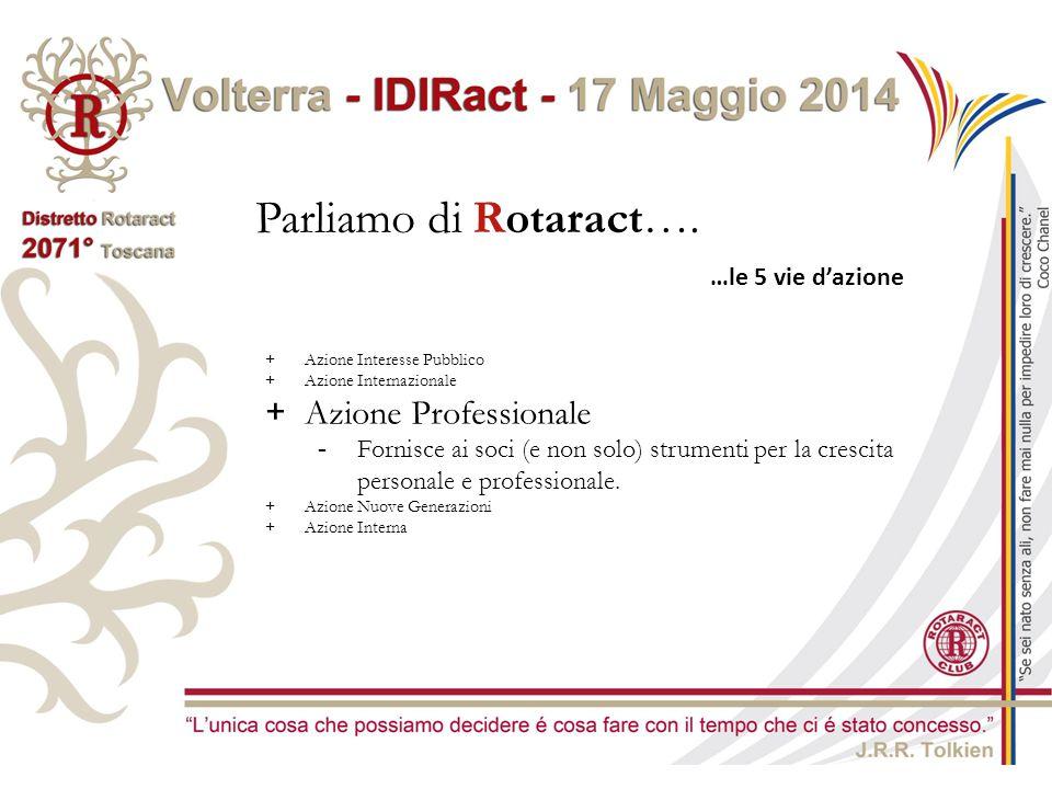 Parliamo di Rotaract…. …le 5 vie d'azione +Azione Interesse Pubblico +Azione Internazionale +Azione Professionale -Fornisce ai soci (e non solo) strum