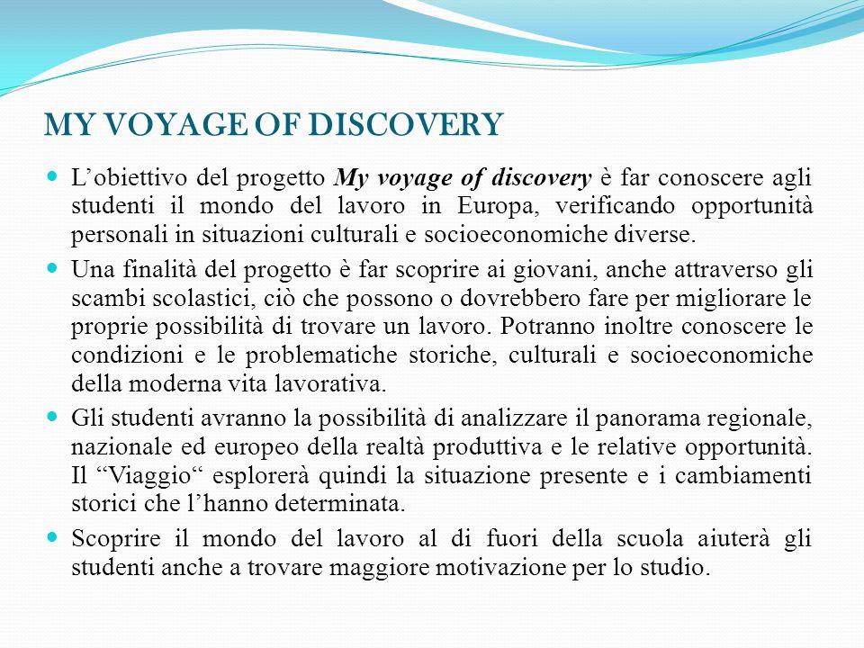 MY VOYAGE OF DISCOVERY L'obiettivo del progetto My voyage of discovery è far conoscere agli studenti il mondo del lavoro in Europa, verificando opport