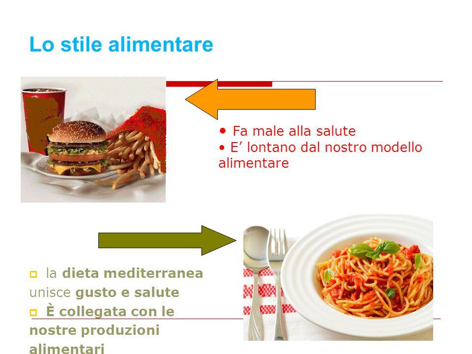 Lo stile alimentare  la dieta mediterranea unisce gusto e salute  È collegata con le nostre produzioni alimentari Fa male alla salute E' lontano dal nostro modello alimentare