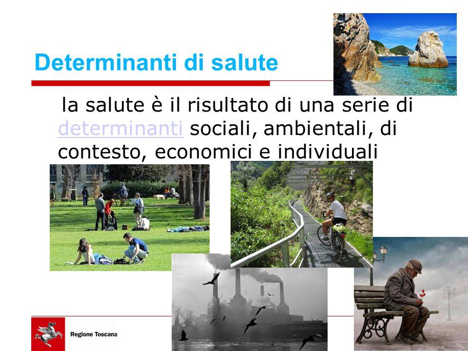 Determinanti di salute la salute è il risultato di una serie di determinanti sociali, ambientali, di contesto, economici e individuali determinanti