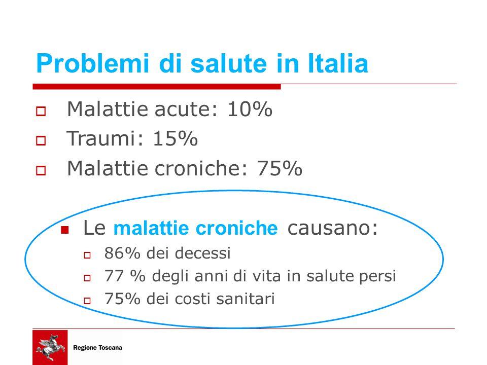 Problemi di salute in Italia  Malattie acute: 10%  Traumi: 15%  Malattie croniche: 75% Le malattie croniche causano:  86% dei decessi  77 % degli anni di vita in salute persi  75% dei costi sanitari