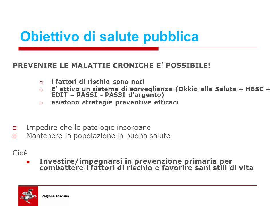 Obiettivo di salute pubblica PREVENIRE LE MALATTIE CRONICHE E' POSSIBILE.