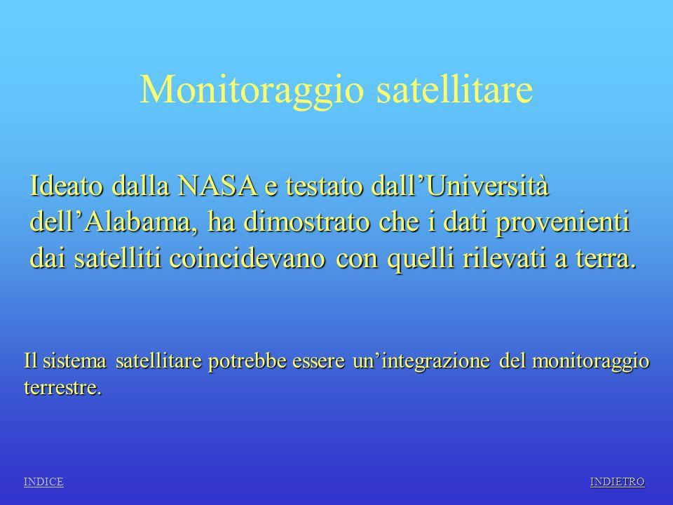 Monitoraggio satellitare INDICE Ideato dalla NASA e testato dall'Università dell'Alabama, ha dimostrato che i dati provenienti dai satelliti coincidevano con quelli rilevati a terra.