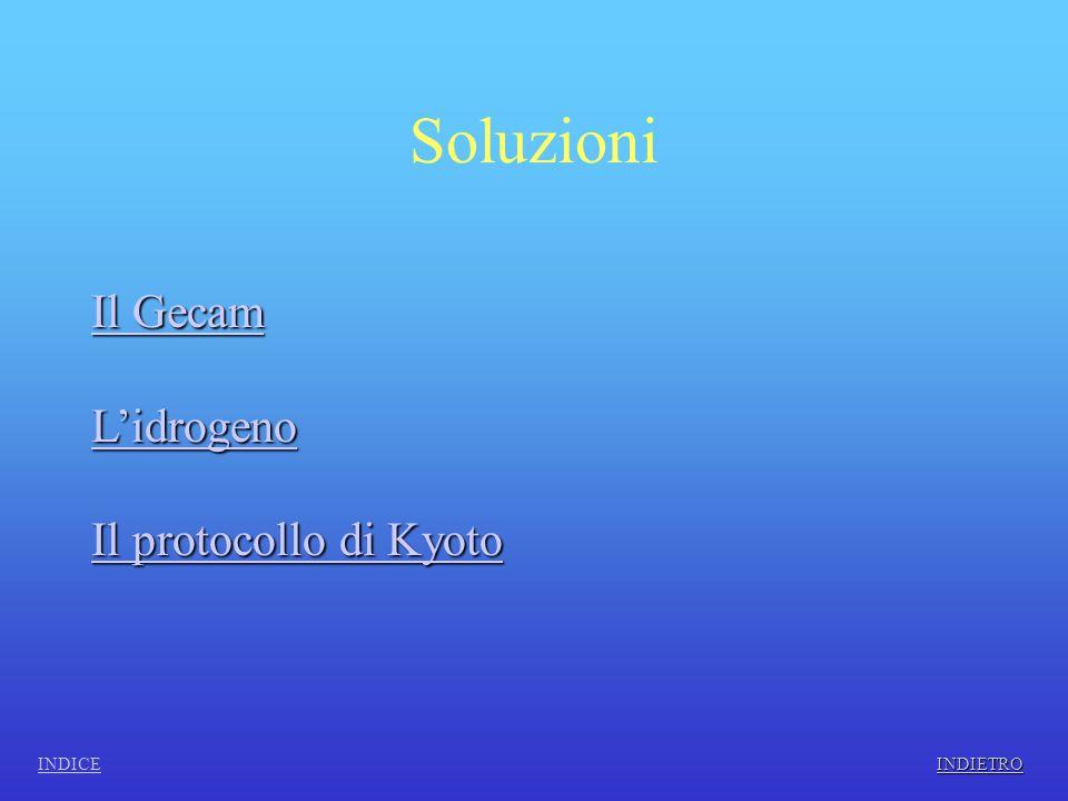 Soluzioni INDICE Il Gecam L'idrogeno Il protocollo di Kyoto INDIETRO