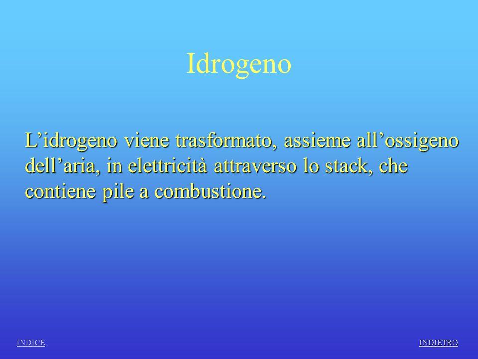 Idrogeno L'idrogeno viene trasformato, assieme all'ossigeno dell'aria, in elettricità attraverso lo stack, che contiene pile a combustione.