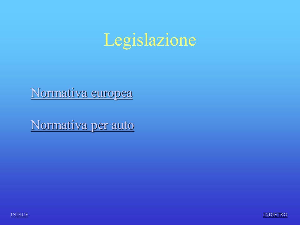 Legislazione INDICE Normativa europea Normativa europea Normativa per auto Normativa per auto INDIETRO