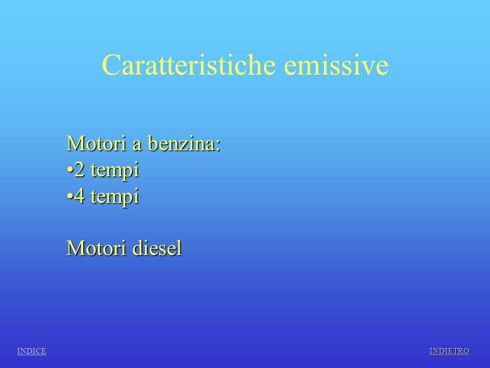 Caratteristiche emissive INDICEMotori a benzina: 2tempi 4tempi Motori diesel INDIETRO