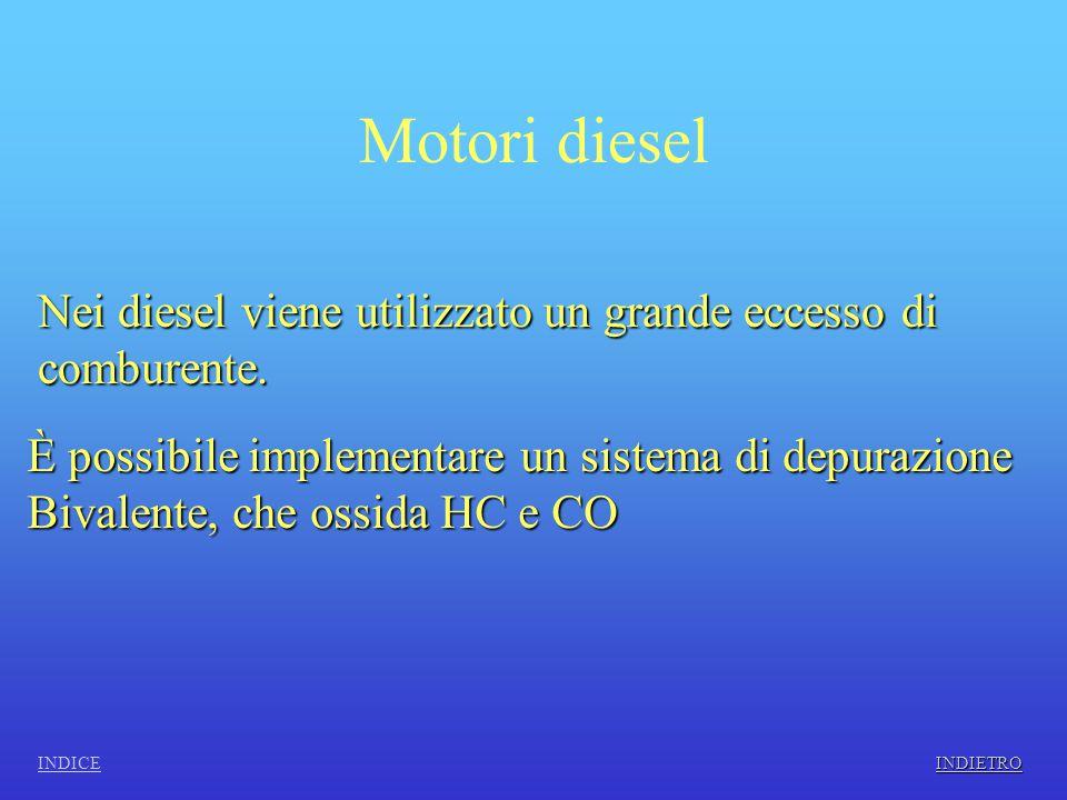 Motori diesel Nei diesel viene utilizzato un grande eccesso di comburente.