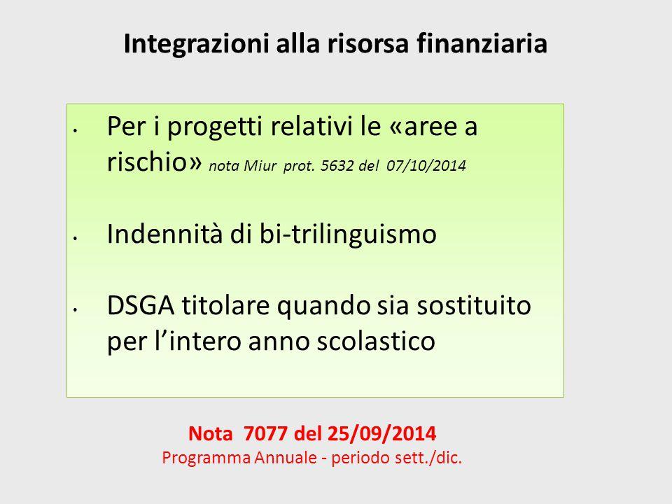 Integrazioni alla risorsa finanziaria Per i progetti relativi le «aree a rischio» nota Miur prot.