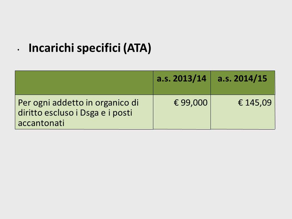 Attività complementari di ed.fisica a.s. 2013/14a.s.