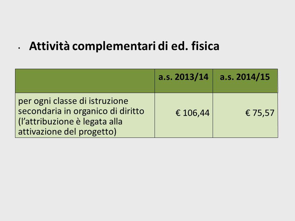 Attività complementari di ed. fisica a.s. 2013/14a.s.