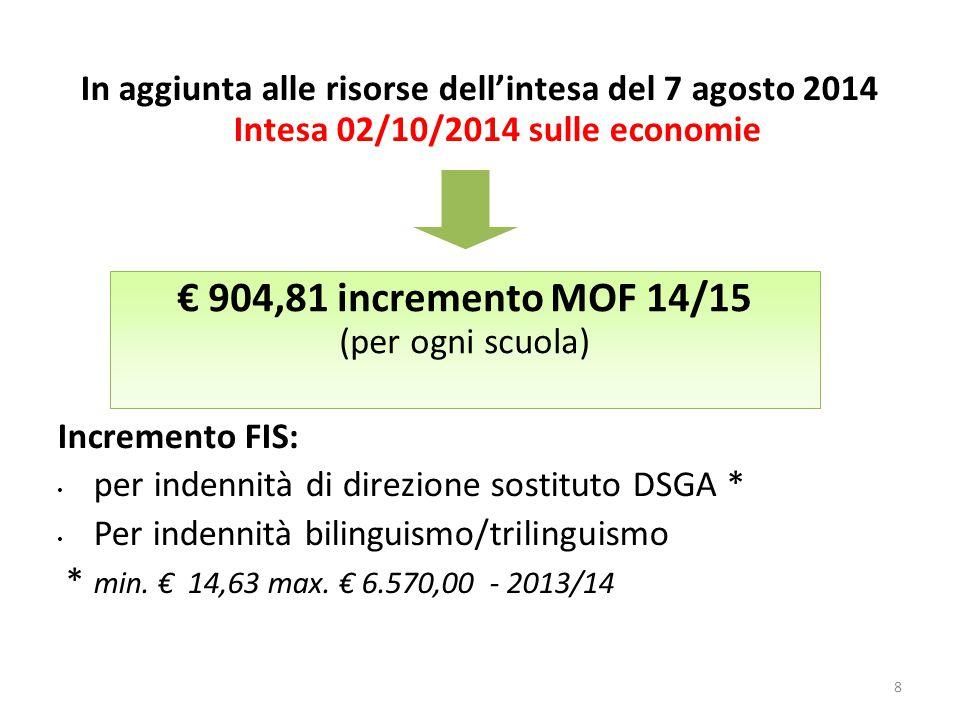 8 In aggiunta alle risorse dell'intesa del 7 agosto 2014 Intesa 02/10/2014 sulle economie Incremento FIS: per indennità di direzione sostituto DSGA * Per indennità bilinguismo/trilinguismo * min.