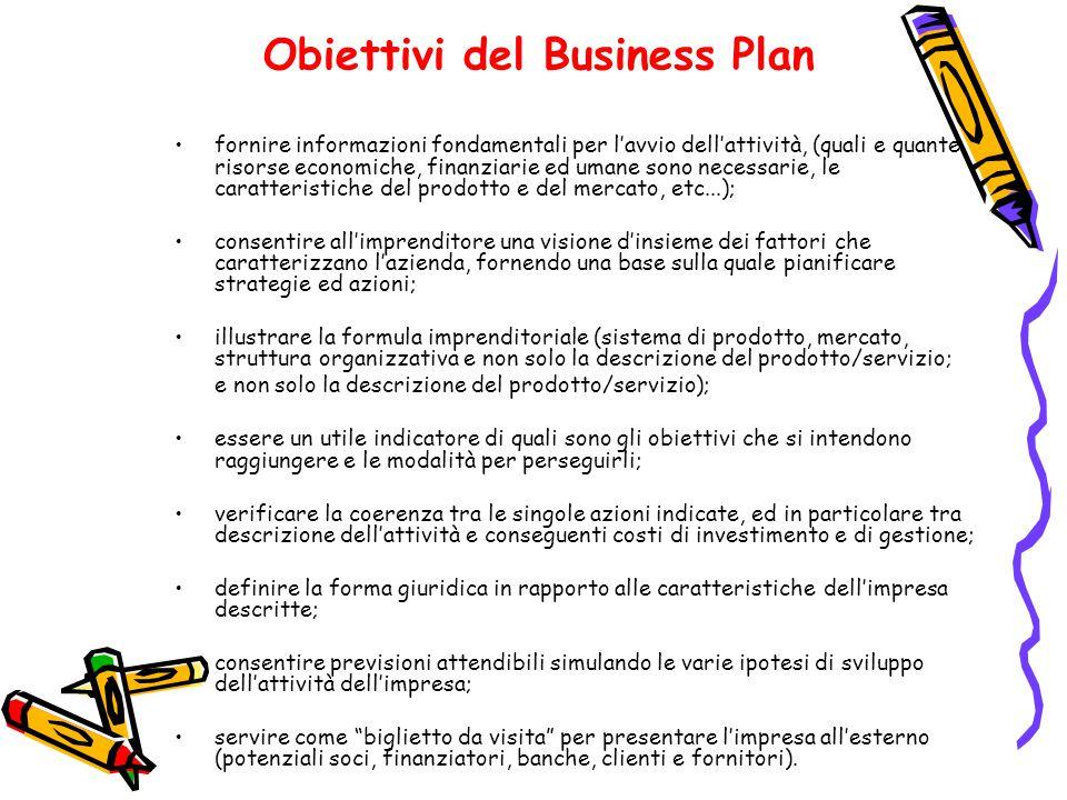 Obiettivi del Business Plan fornire informazioni fondamentali per l'avvio dell'attività, (quali e quante risorse economiche, finanziarie ed umane sono