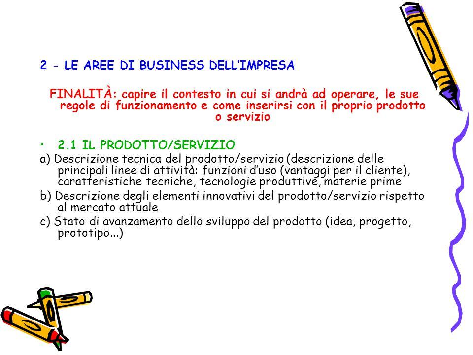 2 - LE AREE DI BUSINESS DELL'IMPRESA FINALITÀ: capire il contesto in cui si andrà ad operare, le sue regole di funzionamento e come inserirsi con il p