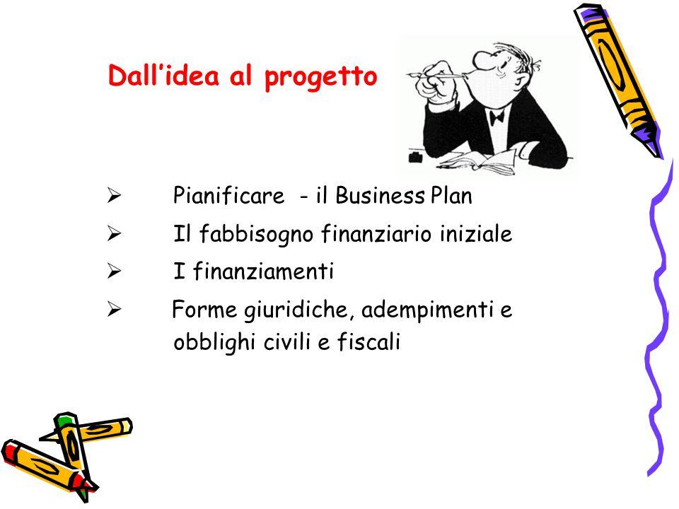 Dall'idea al progetto  Pianificare - il Business Plan  Il fabbisogno finanziario iniziale  I finanziamenti  Forme giuridiche, adempimenti e obblig