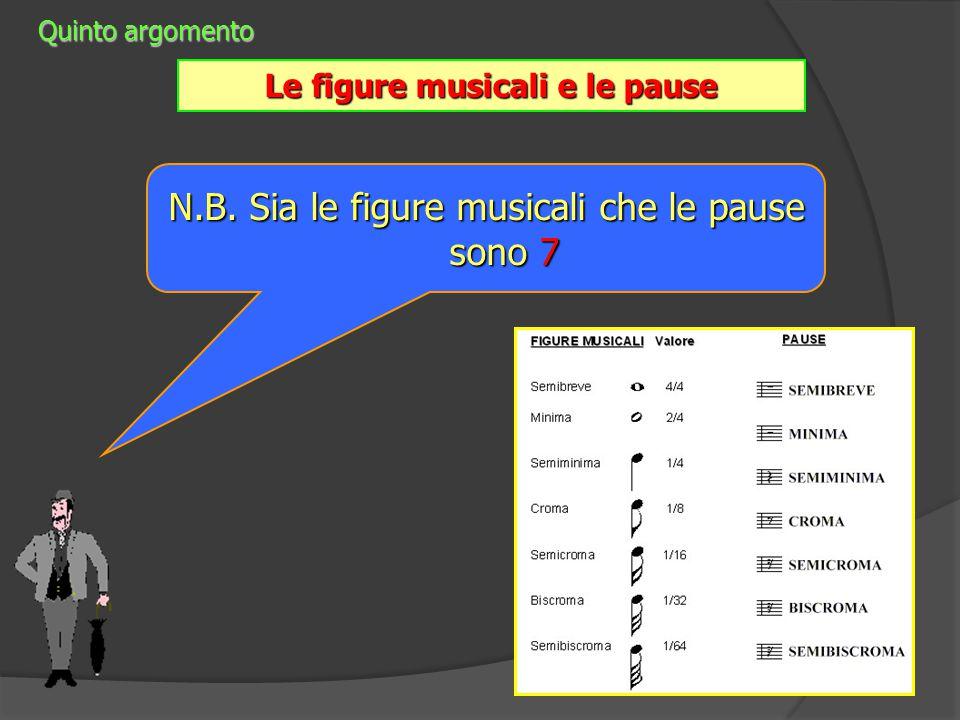 Quinto argomento Le figure musicali e le pause Per stabilire invece la durata del silenzio si adoperano altri segni che prendono il nome di PAUSE