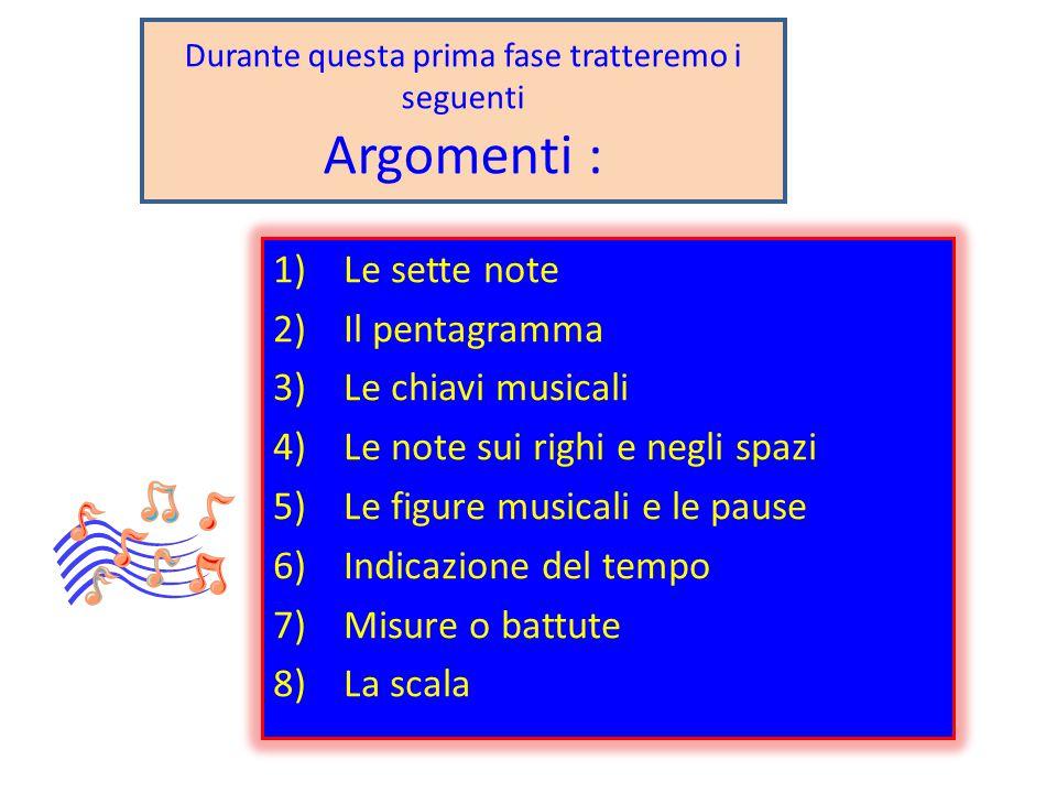 6° Argomento Indicazione del tempo  Il tempo musicale viene indicato da un segno di frazione posto all'inizio del brano musicale, subito dopo la chiave.