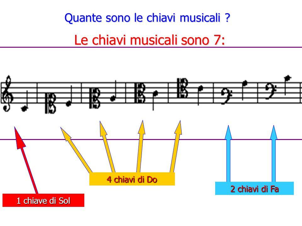 Come possiamo notare osservando l' esempio il Pentagramma o Rigo musicale inizia sempre con un simbolo detto Chiave musicale.