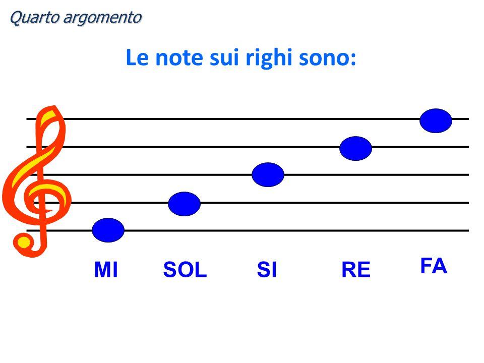 Sol Si La Come puoi notare la nota nella stessa posizione sul pentagramma può prendere diversi nomi secondo la chiave utilizzata A che cosa servono le chiavi musicali .