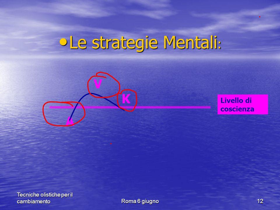 Tecniche olistiche per il cambiamentoRoma 6 giugno12 Le strategie Mentali : Le strategie Mentali : Livello di coscienza VKAVKA
