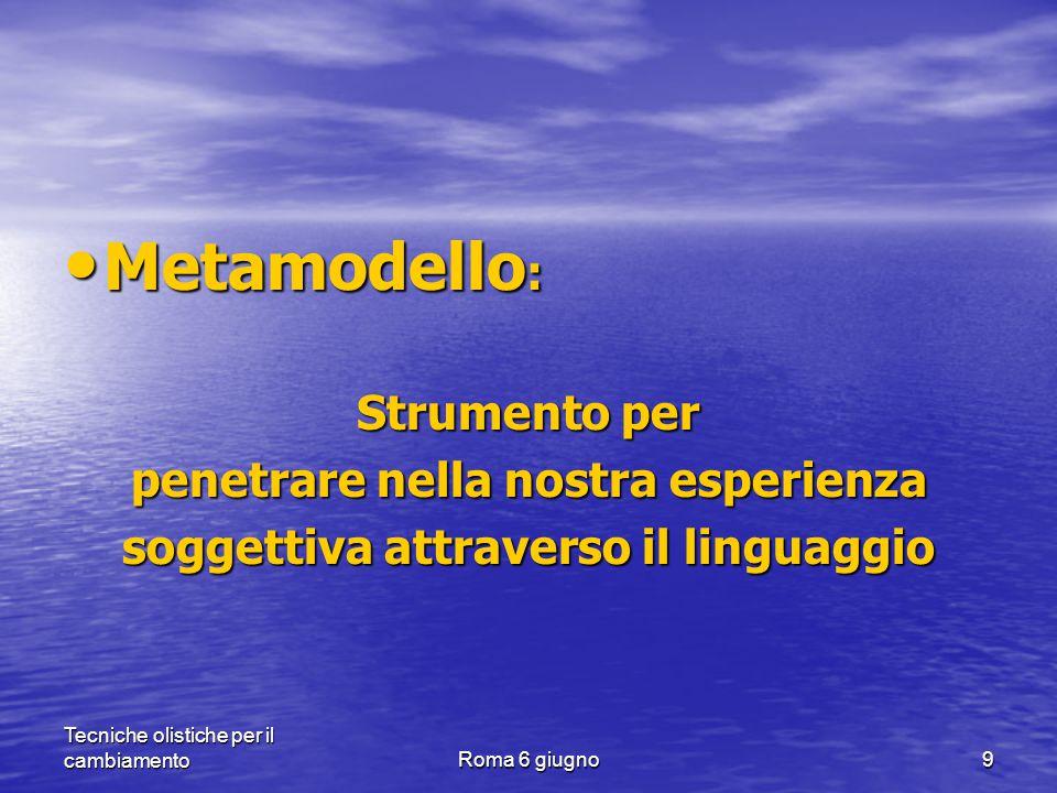Tecniche olistiche per il cambiamentoRoma 6 giugno9 Metamodello : Metamodello : Strumento per penetrare nella nostra esperienza soggettiva attraverso il linguaggio