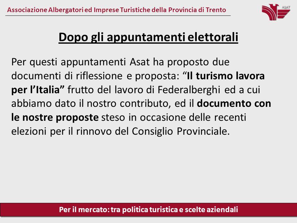 Per il mercato: tra politica turistica e scelte aziendali Associazione Albergatori ed Imprese Turistiche della Provincia di Trento Per questi appuntam