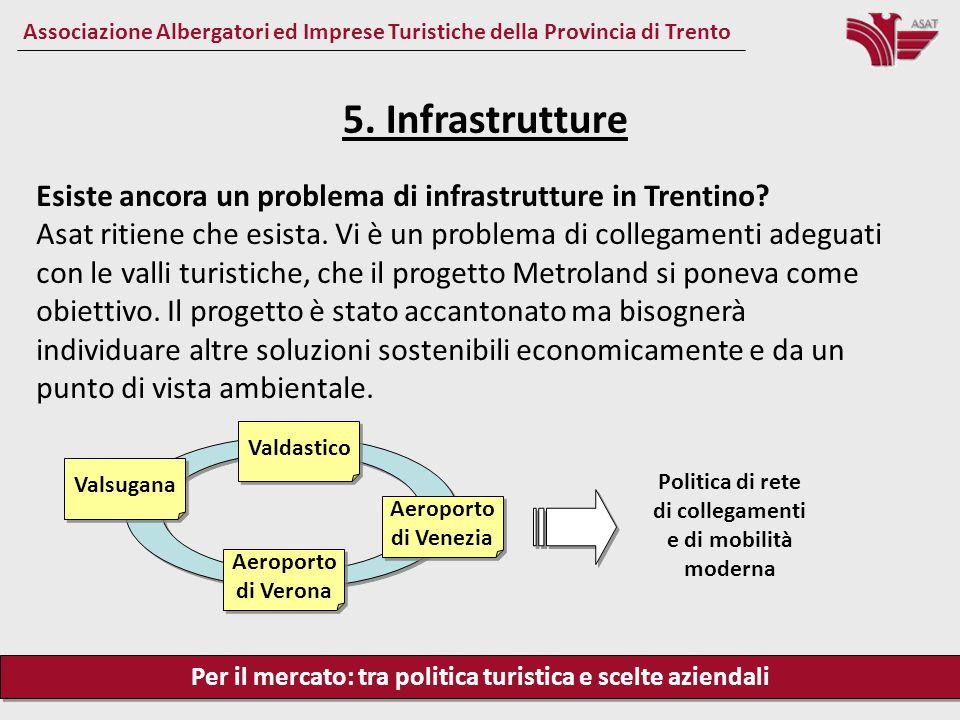 Per il mercato: tra politica turistica e scelte aziendali Associazione Albergatori ed Imprese Turistiche della Provincia di Trento Esiste ancora un problema di infrastrutture in Trentino.