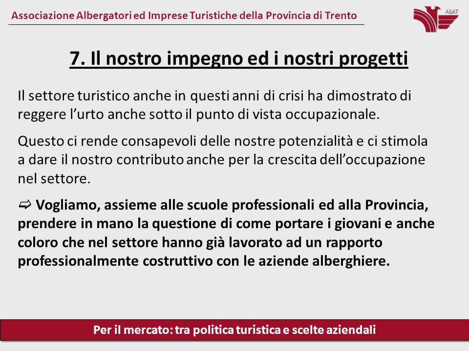 Per il mercato: tra politica turistica e scelte aziendali Associazione Albergatori ed Imprese Turistiche della Provincia di Trento Il settore turistic