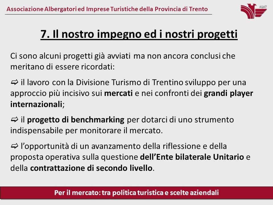 Per il mercato: tra politica turistica e scelte aziendali Associazione Albergatori ed Imprese Turistiche della Provincia di Trento Ci sono alcuni prog