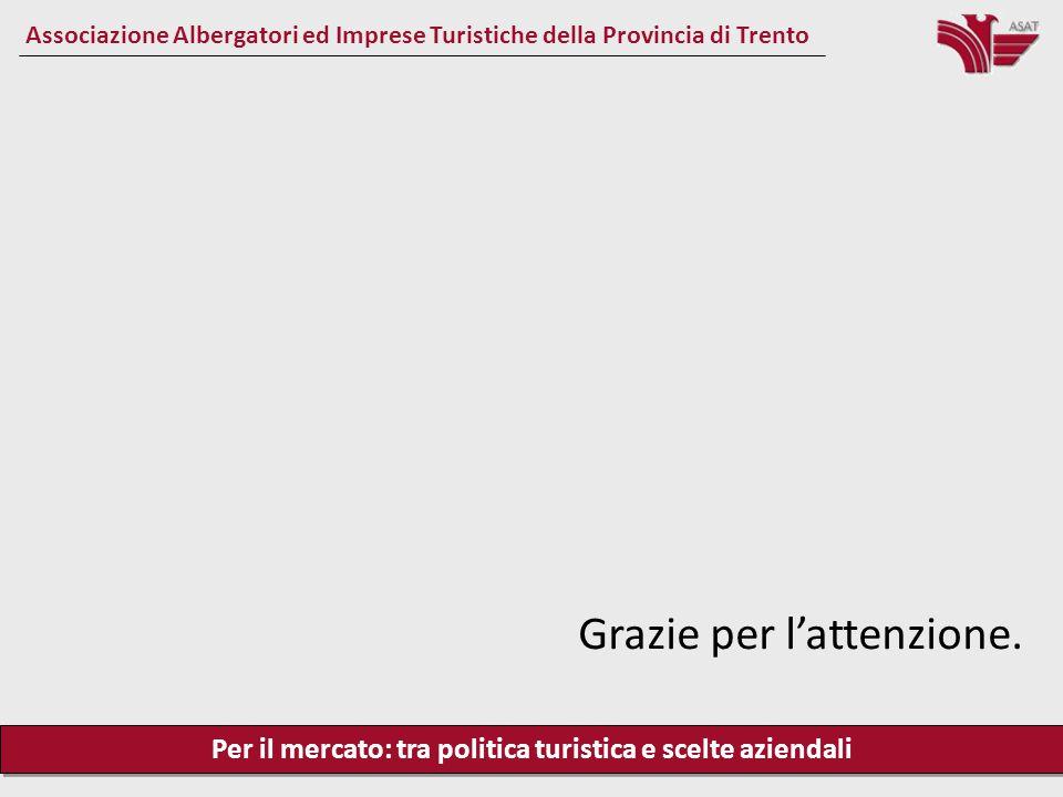 Per il mercato: tra politica turistica e scelte aziendali Associazione Albergatori ed Imprese Turistiche della Provincia di Trento Grazie per l'attenzione.