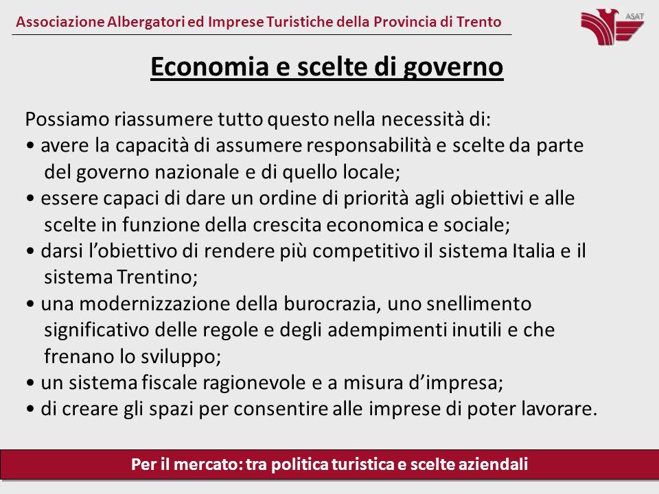 Per il mercato: tra politica turistica e scelte aziendali Associazione Albergatori ed Imprese Turistiche della Provincia di Trento Possiamo riassumere