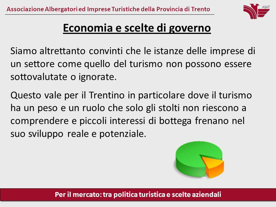 Per il mercato: tra politica turistica e scelte aziendali Associazione Albergatori ed Imprese Turistiche della Provincia di Trento Siamo altrettanto c