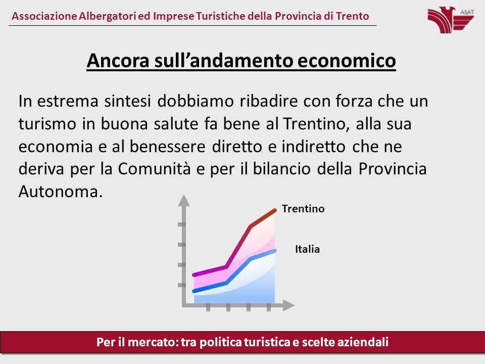 Per il mercato: tra politica turistica e scelte aziendali Associazione Albergatori ed Imprese Turistiche della Provincia di Trento In estrema sintesi