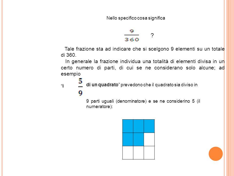 Nello specifico cosa significa Tale frazione sta ad indicare che si scelgono 9 elementi su un totale di 360.