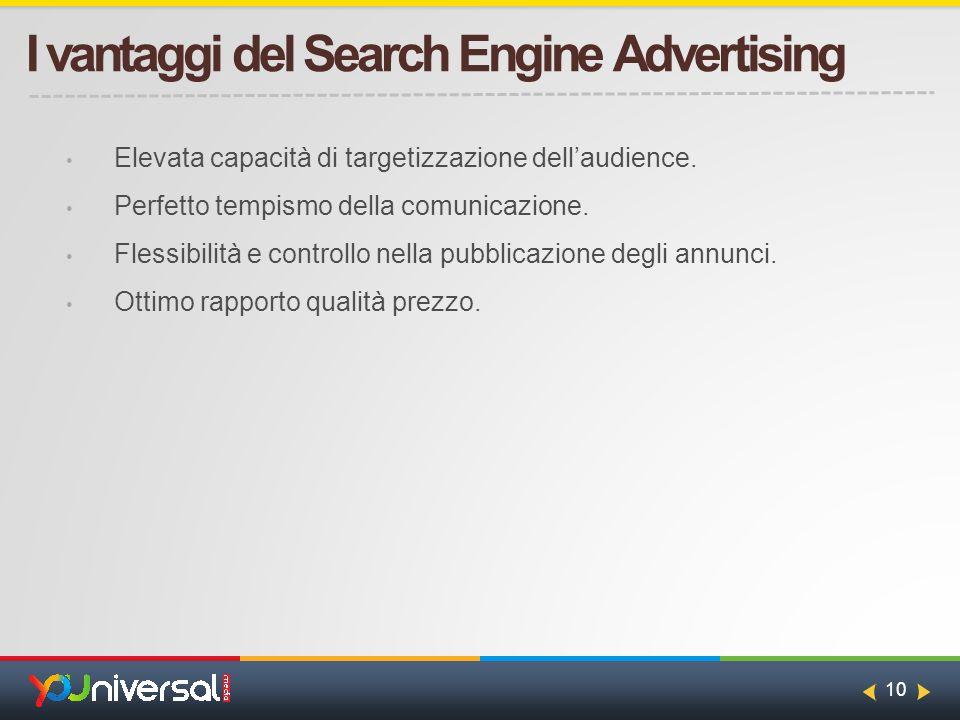 10 I vantaggi del Search Engine Advertising Elevata capacità di targetizzazione dell'audience.