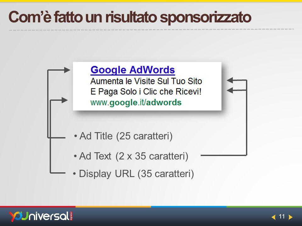 11 Com'è fatto un risultato sponsorizzato Display URL (35 caratteri) Ad Text (2 x 35 caratteri) Ad Title (25 caratteri)