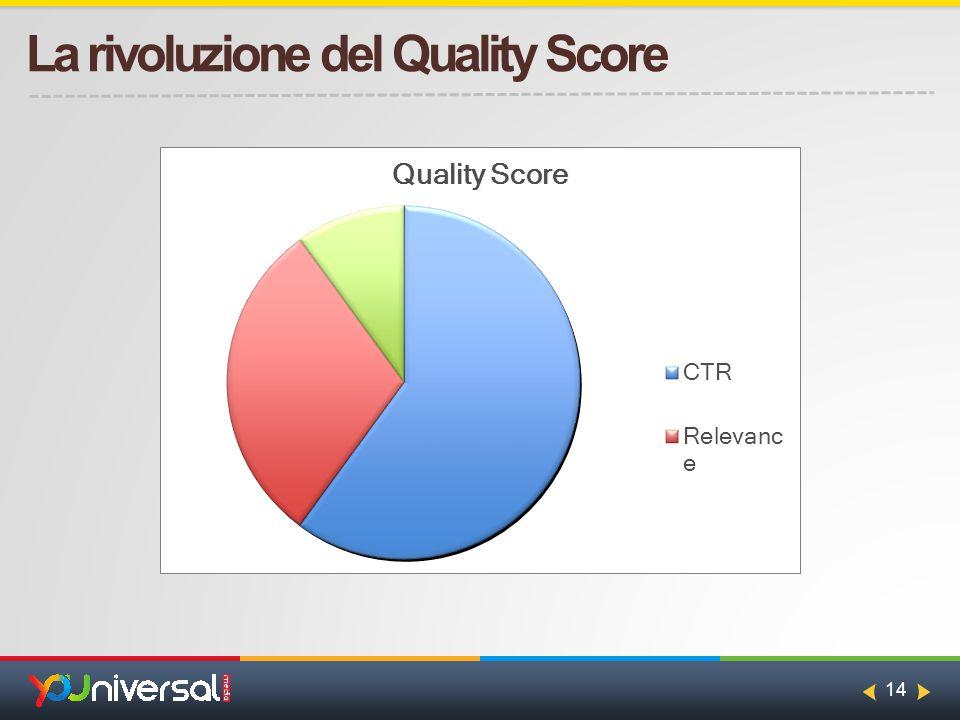 14 La rivoluzione del Quality Score