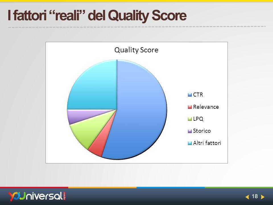 18 I fattori reali del Quality Score
