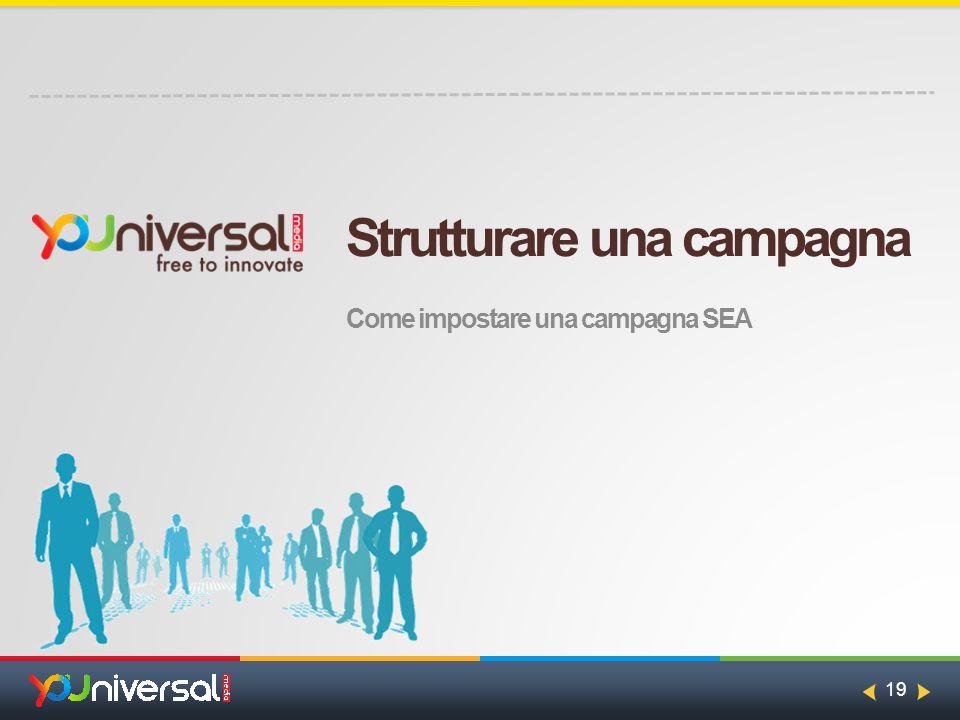19 Strutturare una campagna Come impostare una campagna SEA