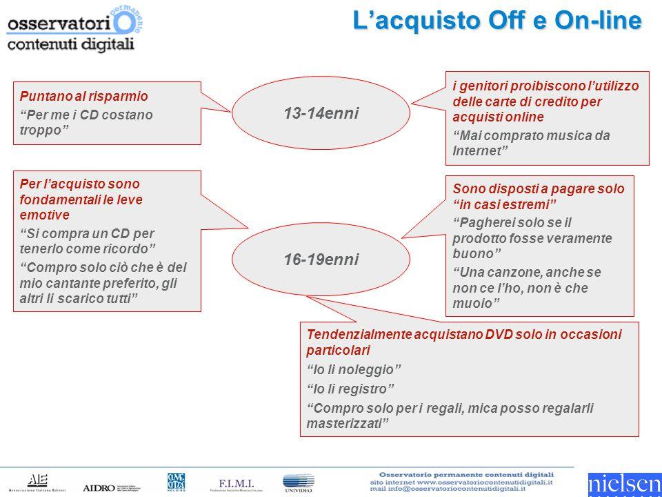 """L'acquisto Off e On-line 13-14enni 16-19enni Puntano al risparmio """"Per me i CD costano troppo"""" i genitori proibiscono l'utilizzo delle carte di credit"""