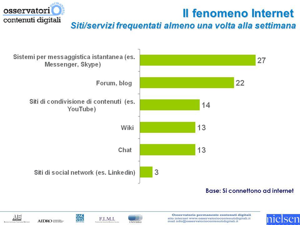 Il fenomeno Internet Siti/servizi frequentati almeno una volta alla settimana Base: Si connettono ad internet