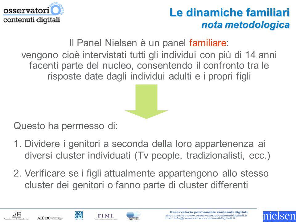 Le dinamiche familiari nota metodologica Il Panel Nielsen è un panel familiare: vengono cioè intervistati tutti gli individui con più di 14 anni facen