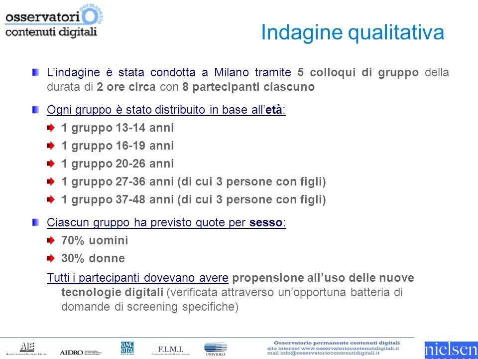 L'indagine è stata condotta a Milano tramite 5 colloqui di gruppo della durata di 2 ore circa con 8 partecipanti ciascuno Ogni gruppo è stato distribu