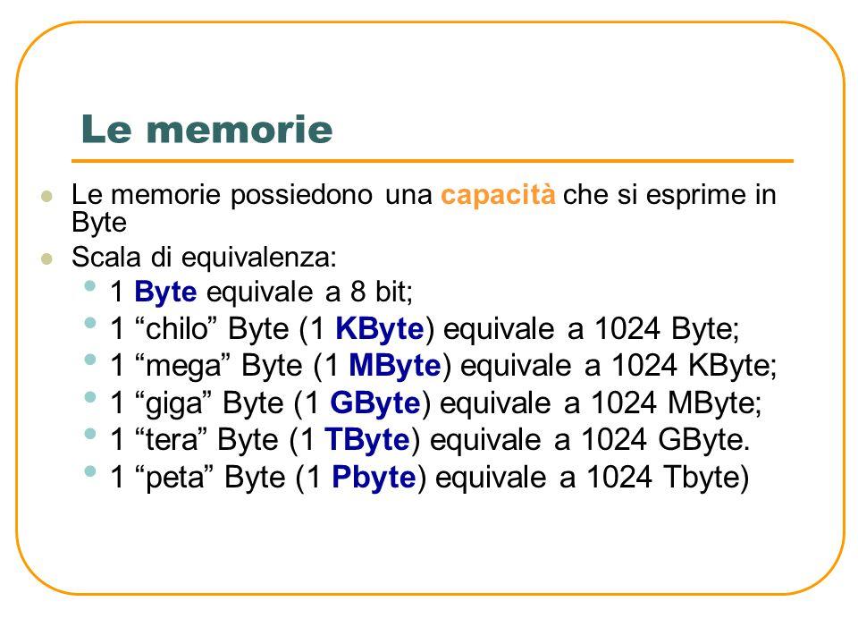Le memorie Le memorie presenti in un computer possono essere suddivise in: memorie centrali o principali (main memory) memorie di massa memorie USB