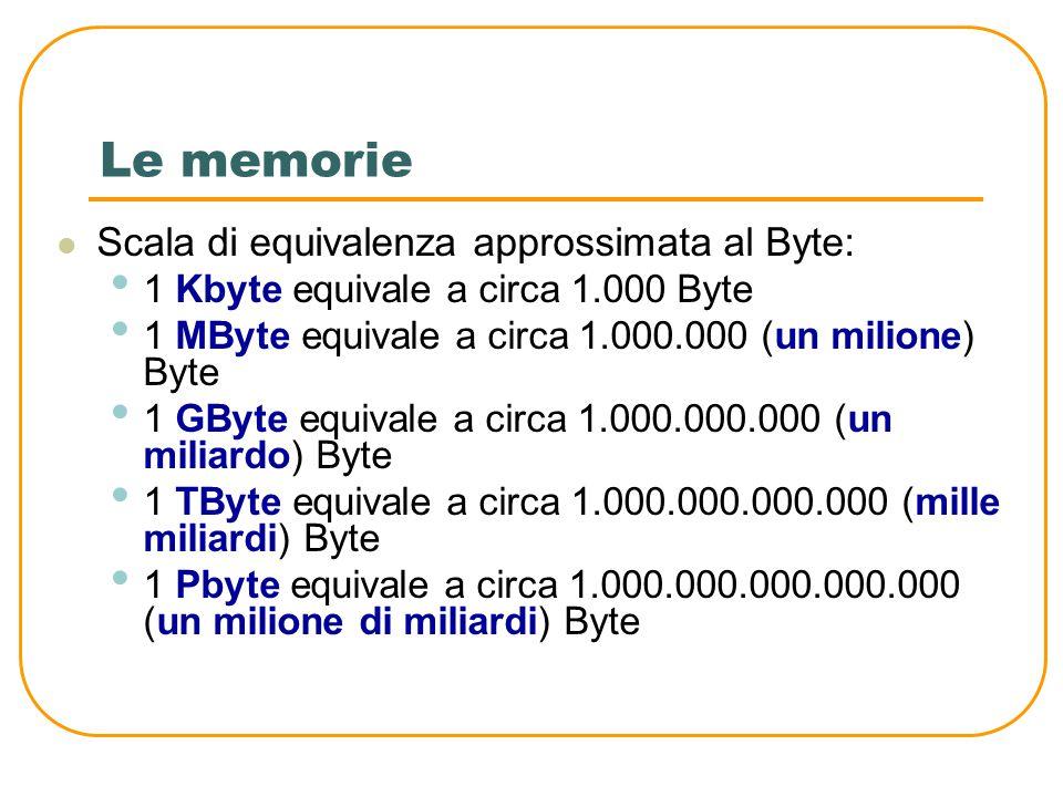 """Le memorie Le memorie possiedono una capacità che si esprime in Byte Scala di equivalenza: 1 Byte equivale a 8 bit; 1 """"chilo"""" Byte (1 KByte) equivale"""